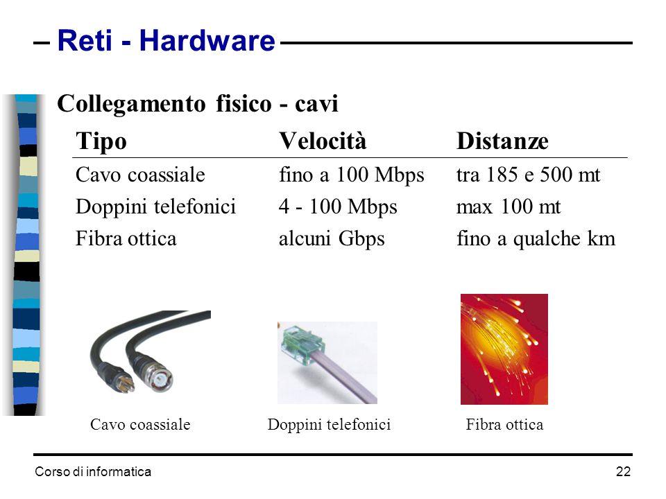 Corso di informatica 22 Reti - Hardware Collegamento fisico - cavi TipoVelocitàDistanze Cavo coassiale fino a 100 Mbpstra 185 e 500 mt Doppini telefon