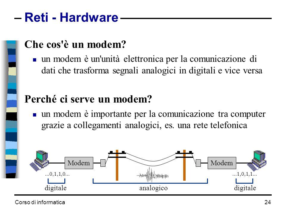 Corso di informatica 24 Reti - Hardware Che cos'è un modem? un modem è un'unità elettronica per la comunicazione di dati che trasforma segnali analogi