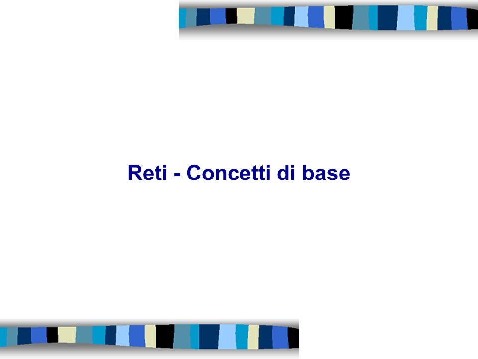 Corso di informatica 4 Reti - concetti di base Che cos è una rete.