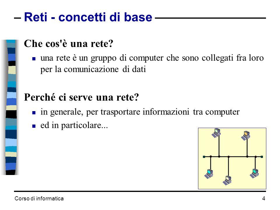 Corso di informatica 4 Reti - concetti di base Che cos'è una rete? una rete è un gruppo di computer che sono collegati fra loro per la comunicazione d