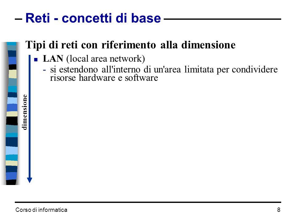 Corso di informatica 8 Reti - concetti di base Tipi di reti con riferimento alla dimensione LAN (local area network) -si estendono all'interno di un'a
