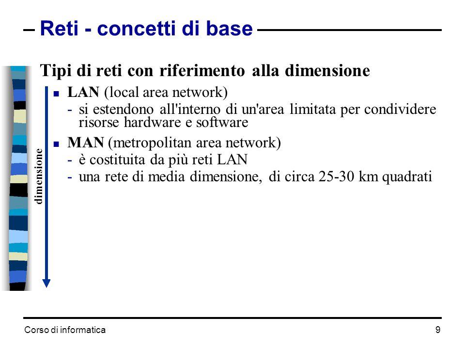 Corso di informatica 9 Reti - concetti di base Tipi di reti con riferimento alla dimensione LAN (local area network) -si estendono all'interno di un'a