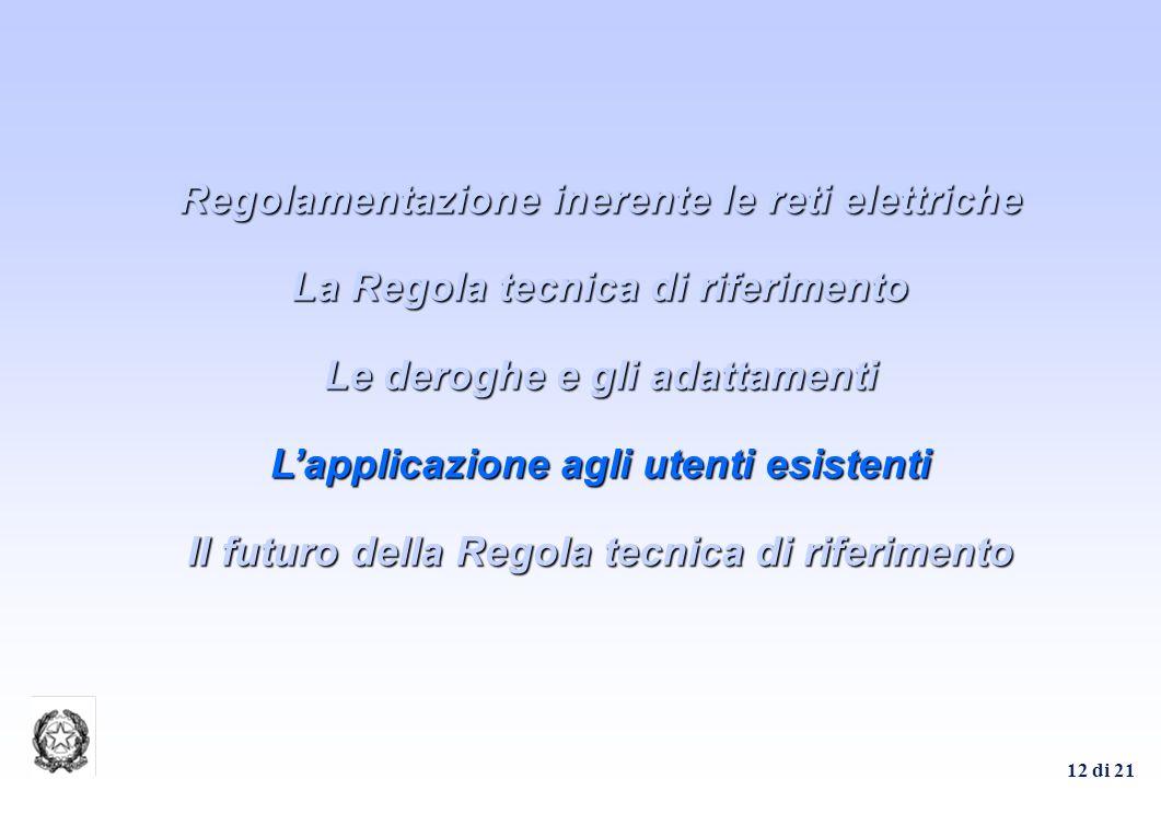 12 di 21 Regolamentazione inerente le reti elettriche La Regola tecnica di riferimento Le deroghe e gli adattamenti Lapplicazione agli utenti esistenti Il futuro della Regola tecnica di riferimento