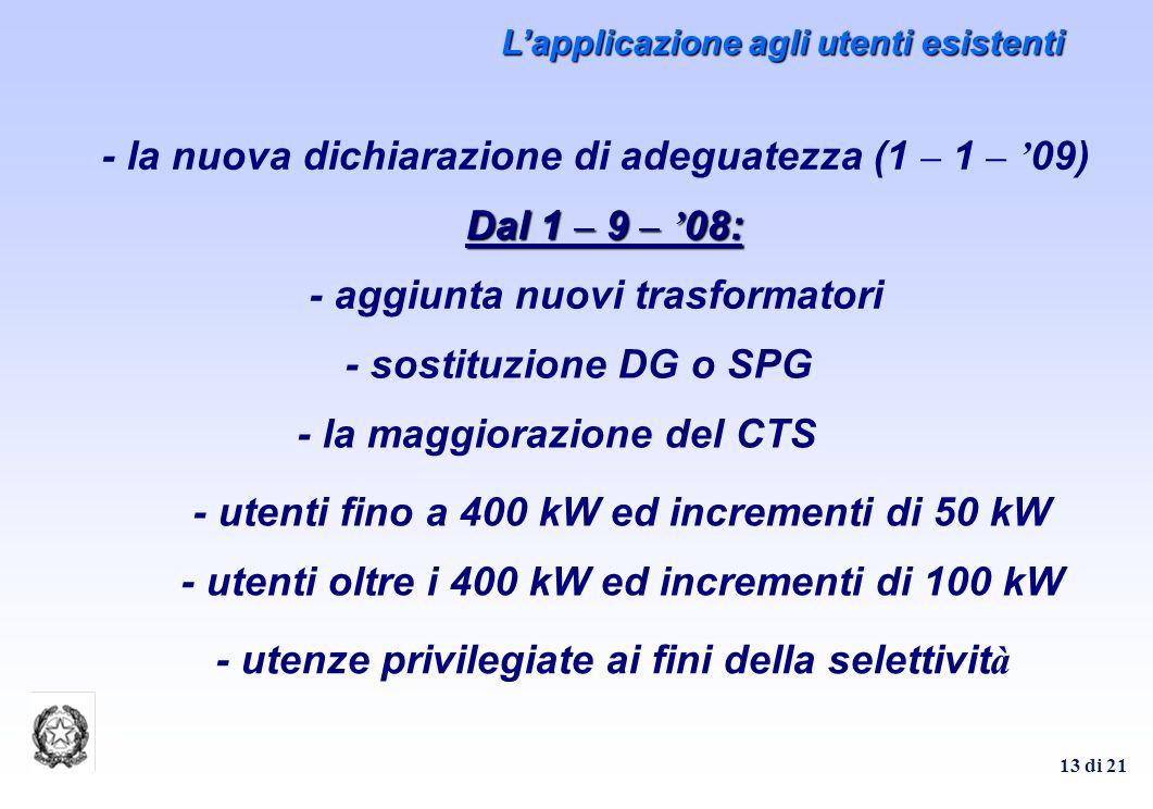 13 di 21 Lapplicazione agli utenti esistenti - aggiunta nuovi trasformatori - sostituzione DG o SPG - la nuova dichiarazione di adeguatezza (1 – 1 – 09) - utenti fino a 400 kW ed incrementi di 50 kW - la maggiorazione del CTS - utenti oltre i 400 kW ed incrementi di 100 kW - utenze privilegiate ai fini della selettivit à Dal 1 – 9 – 08: