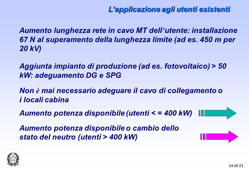 16 di 21 Aumento lunghezza rete in cavo MT dell utente: installazione 67 N al superamento della lunghezza limite (ad es. 450 m per 20 kV) Aggiunta imp