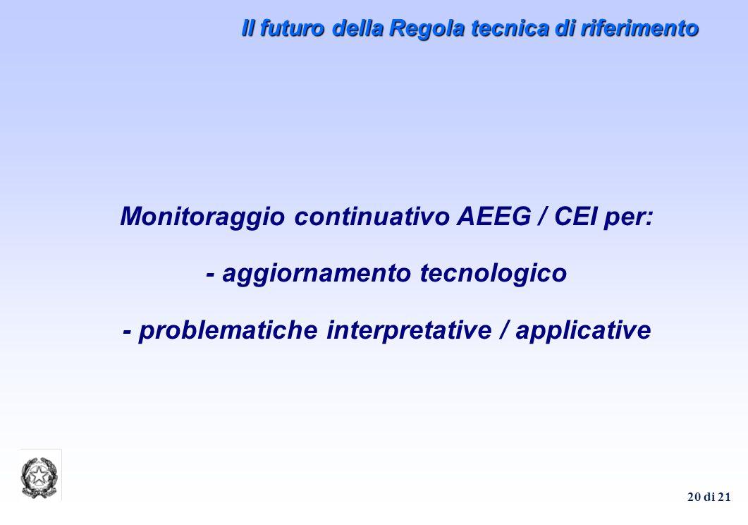 20 di 21 Il futuro della Regola tecnica di riferimento Monitoraggio continuativo AEEG / CEI per: - aggiornamento tecnologico - problematiche interpret