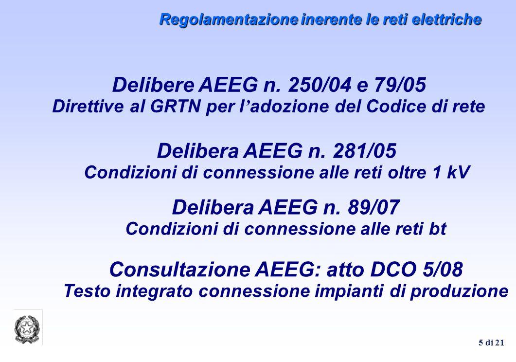 5 di 21 Delibere AEEG n. 250/04 e 79/05 Direttive al GRTN per l adozione del Codice di rete Regolamentazione inerente le reti elettriche Delibera AEEG
