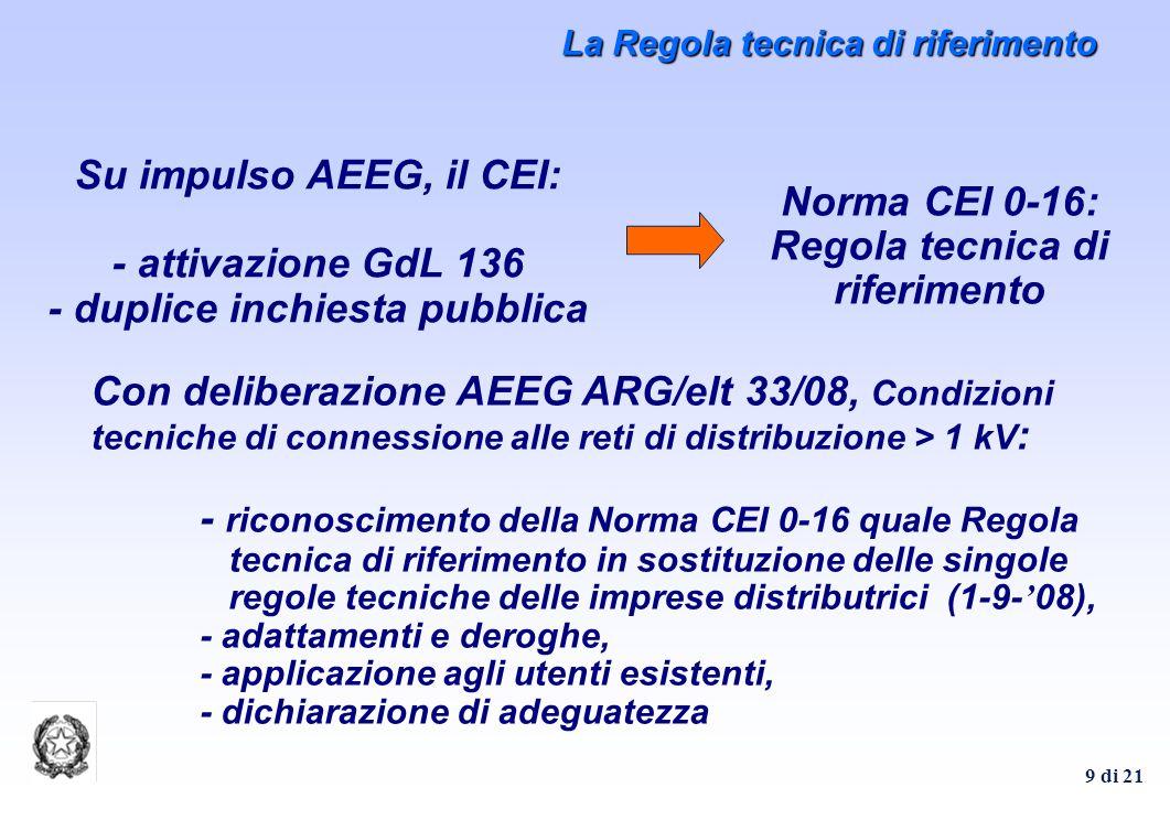 9 di 21 La Regola tecnica di riferimento Su impulso AEEG, il CEI: - attivazione GdL 136 - duplice inchiesta pubblica Con deliberazione AEEG ARG/elt 33/08, Condizioni tecniche di connessione alle reti di distribuzione > 1 kV : - riconoscimento della Norma CEI 0-16 quale Regola tecnica di riferimento in sostituzione delle singole regole tecniche delle imprese distributrici (1-9- 08), - adattamenti e deroghe, - applicazione agli utenti esistenti, - dichiarazione di adeguatezza Norma CEI 0-16: Regola tecnica di riferimento