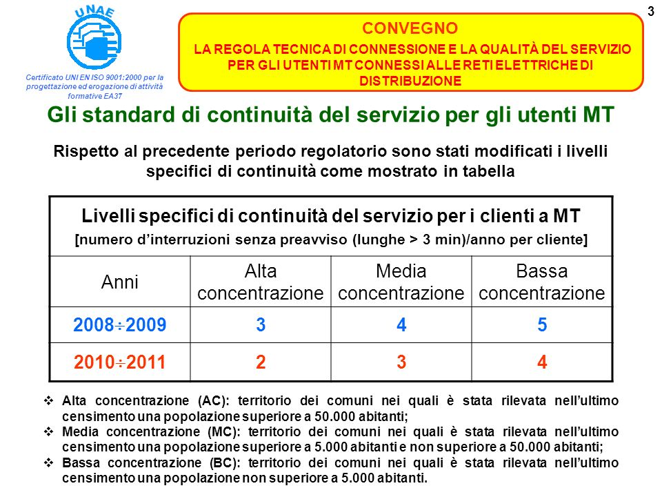 Certificato UNI EN ISO 9001:2000 per la progettazione ed erogazione di attività formative EA37 CONVEGNO LA REGOLA TECNICA DI CONNESSIONE E LA QUALITÀ DEL SERVIZIO PER GLI UTENTI MT CONNESSI ALLE RETI ELETTRICHE DI DISTRIBUZIONE 4 Gli standard di continuità del servizio per gli utenti MT percentuali di utenti che attualmente hanno meno interruzioni percentuali di utenti che si presume avranno meno interruzioni