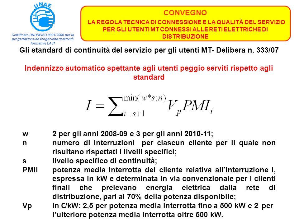 Certificato UNI EN ISO 9001:2000 per la progettazione ed erogazione di attività formative EA37 CONVEGNO LA REGOLA TECNICA DI CONNESSIONE E LA QUALITÀ DEL SERVIZIO PER GLI UTENTI MT CONNESSI ALLE RETI ELETTRICHE DI DISTRIBUZIONE 6 Pi (potenza disponibile) = 800 kW; BC (s = 5 [ 2008-09], s = 4 [2010-11]); n = 11; PMIi (potenza media 0,7x Pi = 560 kW).