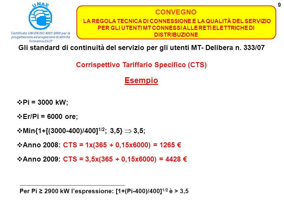 Certificato UNI EN ISO 9001:2000 per la progettazione ed erogazione di attività formative EA37 CONVEGNO LA REGOLA TECNICA DI CONNESSIONE E LA QUALITÀ DEL SERVIZIO PER GLI UTENTI MT CONNESSI ALLE RETI ELETTRICHE DI DISTRIBUZIONE 30 CORSO DI FORMAZIONE PER MANUTENTORI DI CABINE ELETTRICHE MT/BT DEL CLIENTE FINALE
