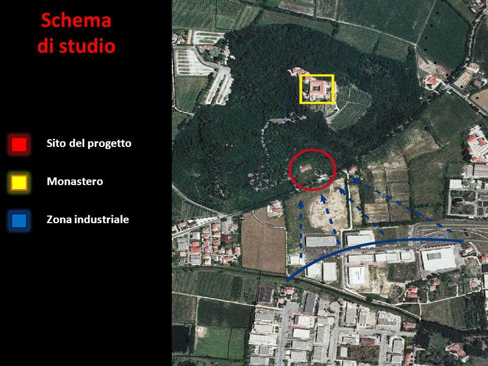 Schema di studio Sito del progetto Monastero Zona industriale