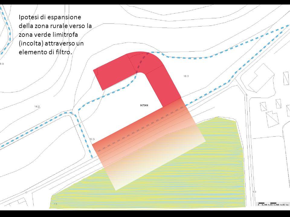 Ipotesi di espansione della zona rurale verso la zona verde limitrofa (incolta) attraverso un elemento di filtro.