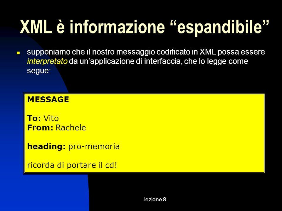lezione 8 supponiamo che il nostro messaggio codificato in XML possa essere interpretato da unapplicazione di interfaccia, che lo legge come segue: XML è informazione espandibile MESSAGE To: Vito From: Rachele heading: pro-memoria ricorda di portare il cd!