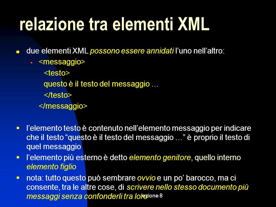 lezione 8 due elementi XML possono essere annidati luno nellaltro: questo è il testo del messaggio … lelemento testo è contenuto nellelemento messaggio per indicare che il testo questo è il testo del messaggio … è proprio il testo di quel messaggio lelemento più esterno è detto elemento genitore, quello interno elemento figlio nota: tutto questo può sembrare ovvio e un po barocco, ma ci consente, tra le altre cose, di scrivere nello stesso documento più messaggi senza confonderli tra loro relazione tra elementi XML