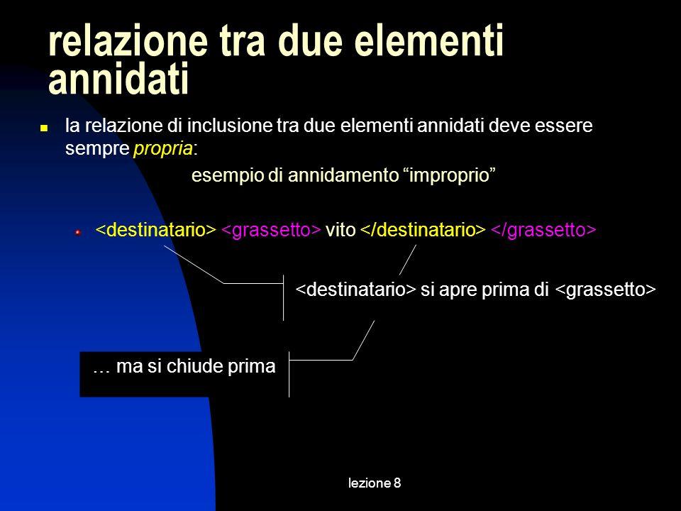 lezione 8 la relazione di inclusione tra due elementi annidati deve essere sempre propria: esempio di annidamento improprio vito relazione tra due elementi annidati … ma si chiude prima si apre prima di