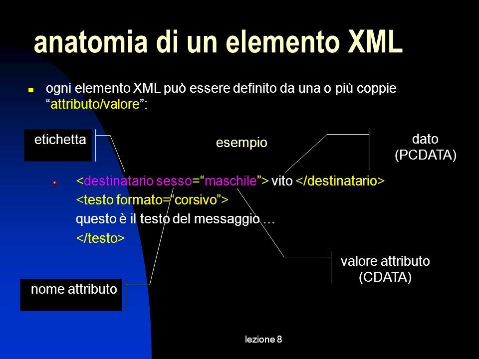 lezione 8 ogni elemento XML può essere definito da una o più coppieattributo/valore: esempio vito questo è il testo del messaggio … anatomia di un elemento XML nome attributo valore attributo (CDATA) etichetta dato (PCDATA)