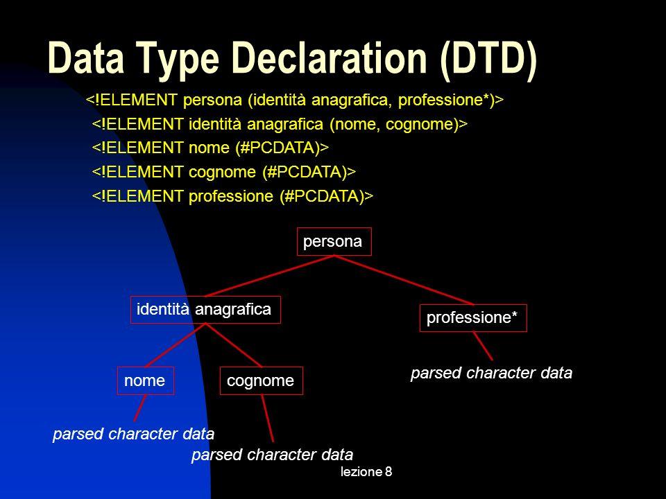 lezione 8 Data Type Declaration (DTD) identità anagrafica nomecognome persona professione* parsed character data