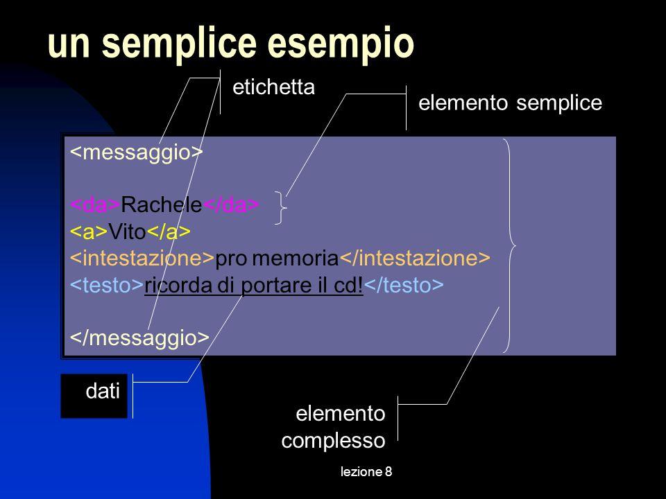 lezione 8 non sempre la flessibilità assoluta nella codifica degli elementi XML è una pratica consigliabile a volte può essere causa di errori involontari, quando ad esempio attribuiamo ad un elemento XML una struttura interna diversa da quella inizialmente prevista, generando in questo modo dati annotati che sono tra loro incoerenti supponiamo, ad esempio, di voler costruire una lista di persone dotate di un nome e cognome e di una o più professioni: Pablo Picasso pittore la flessibilità ha un limite