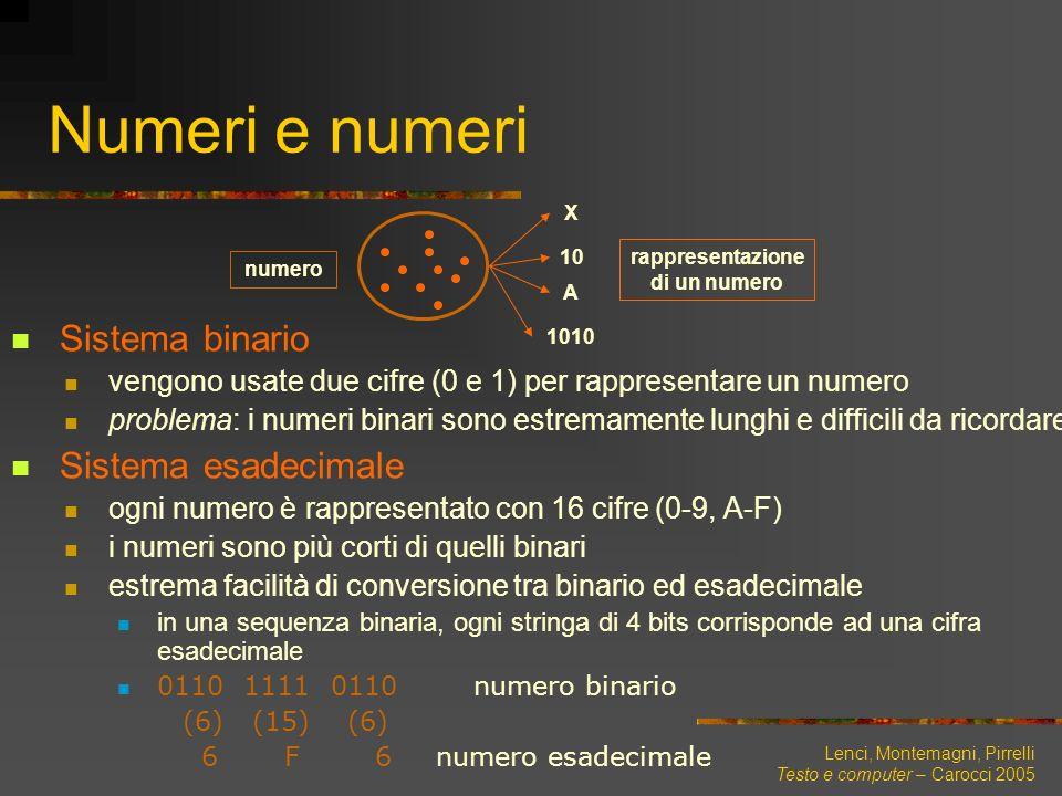 Lenci, Montemagni, Pirrelli Testo e computer – Carocci 2005 Numeri e numeri Sistema binario vengono usate due cifre (0 e 1) per rappresentare un numer