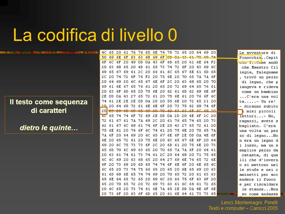 Lenci, Montemagni, Pirrelli Testo e computer – Carocci 2005 La codifica di livello 0 caratteri e numeri A carattere 65 codice (decimale) del carattere 0 1 0 0 0 0 0 1 codifica binaria del codice del carattere I computer elaborano internamente solo sequenze di bits (0,1) MAESTRO CILIEGIA