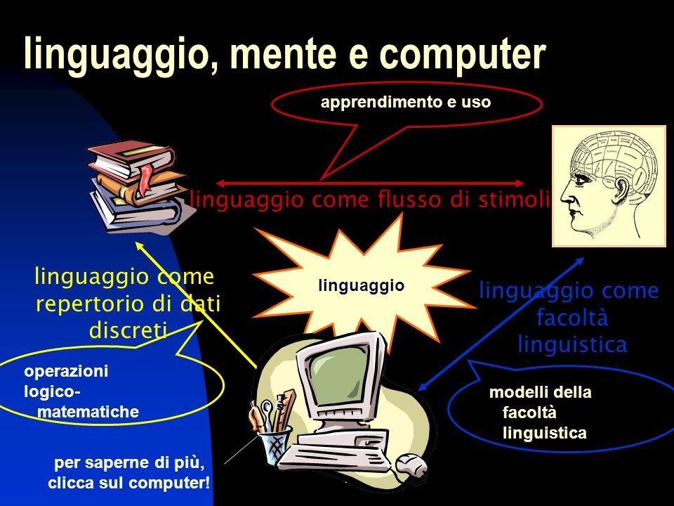 lezione 1 linguaggio, mente e computer operazioni logico- matematiche apprendimento e uso modelli della facoltà linguistica linguaggio linguaggio come
