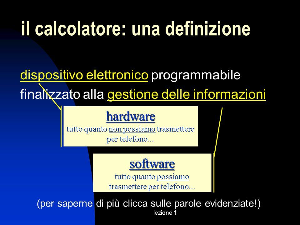 lezione 1 il calcolatore: una definizione dispositivo elettronicodispositivo elettronico programmabile finalizzato alla gestione delle informazioniges