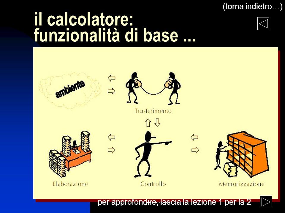 lezione 1 il calcolatore: funzionalità di base... per approfondire, lascia la lezione 1 per la 2 (torna indietro…)