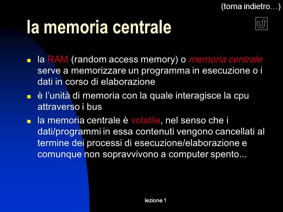 lezione 1 la memoria centrale la RAM (random access memory) o memoria centrale serve a memorizzare un programma in esecuzione o i dati in corso di ela