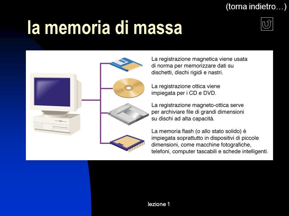 lezione 1 la memoria di massa (torna indietro…)