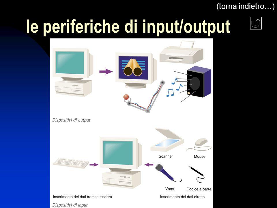 lezione 1 le periferiche di input/output (torna indietro…)