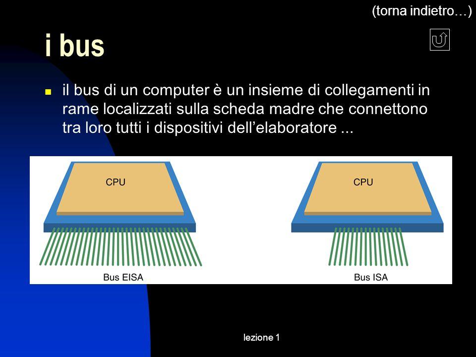 lezione 1 i bus il bus di un computer è un insieme di collegamenti in rame localizzati sulla scheda madre che connettono tra loro tutti i dispositivi