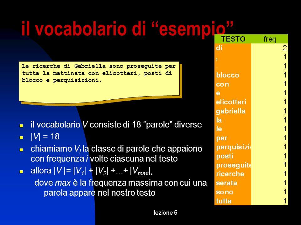 lezione 5 il vocabolario di esempio Le ricerche di Gabriella sono proseguite per tutta la mattinata con elicotteri, posti di blocco e perquisizioni.