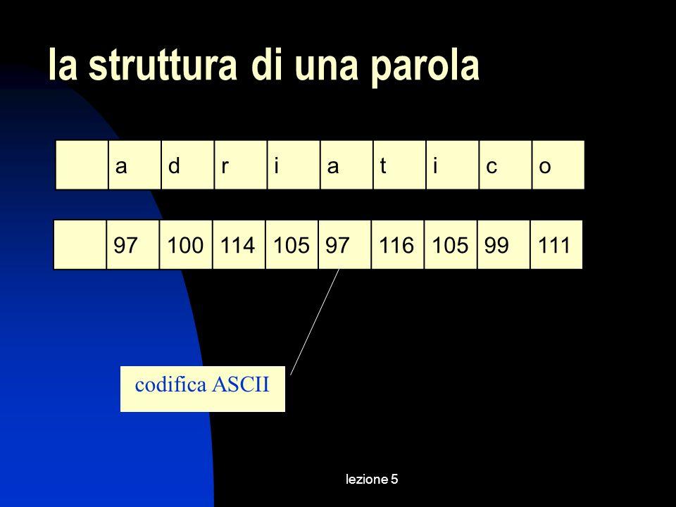 lezione 5 la struttura di una parola adriatico 971001141059711610599111 codifica ASCII