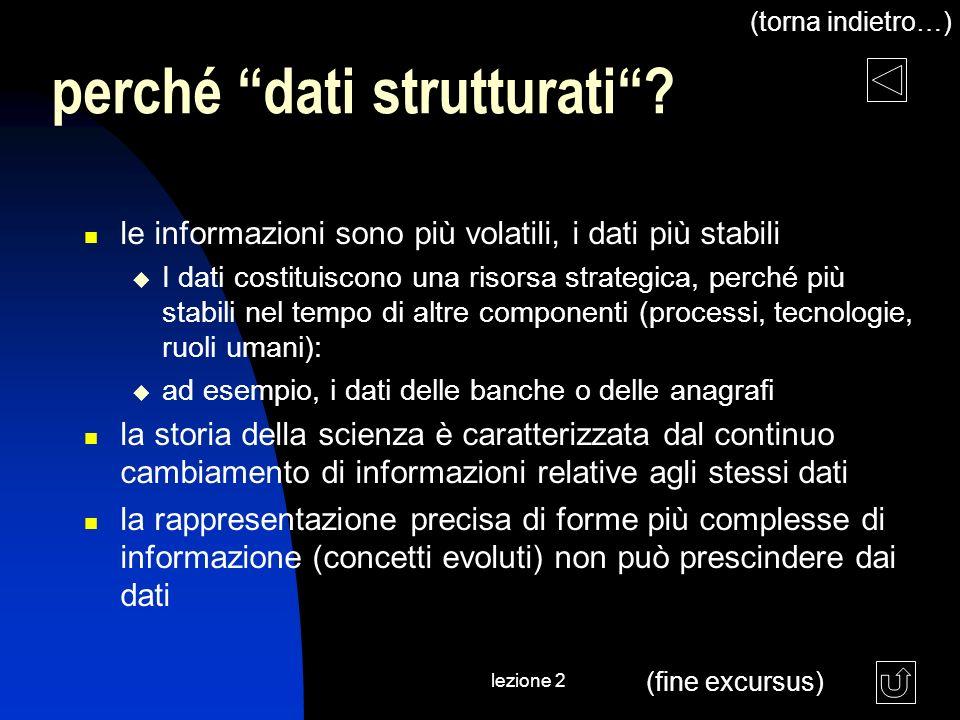 lezione 2 perché dati strutturati? le informazioni sono più volatili, i dati più stabili I dati costituiscono una risorsa strategica, perché più stabi