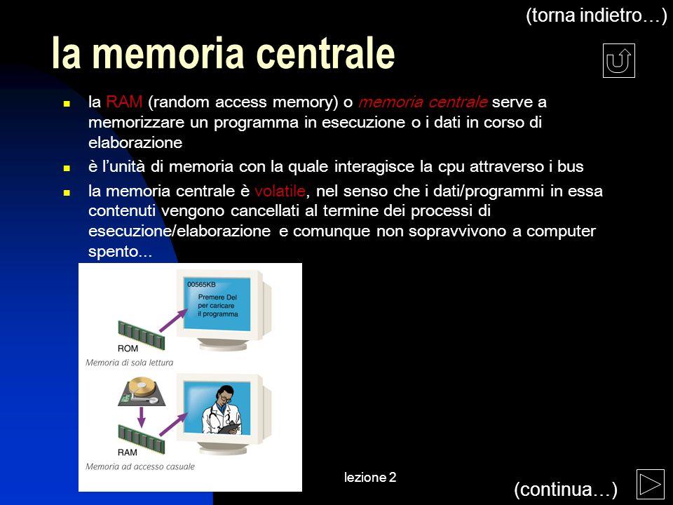 lezione 2 la memoria centrale la RAM (random access memory) o memoria centrale serve a memorizzare un programma in esecuzione o i dati in corso di ela