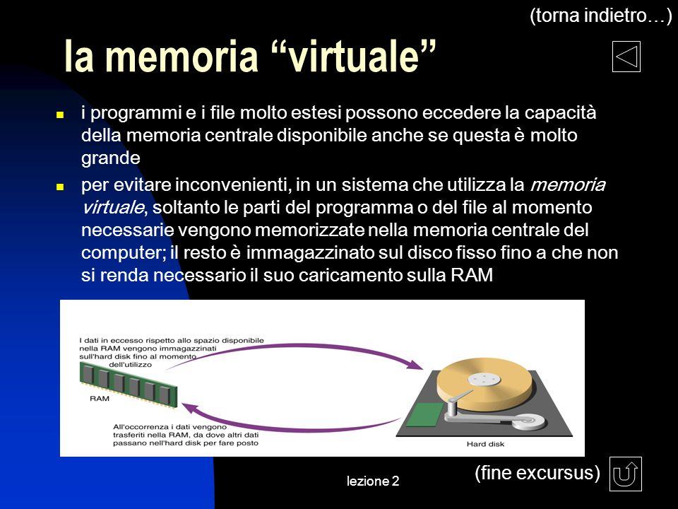 lezione 2 i programmi e i file molto estesi possono eccedere la capacità della memoria centrale disponibile anche se questa è molto grande per evitare inconvenienti, in un sistema che utilizza la memoria virtuale, soltanto le parti del programma o del file al momento necessarie vengono memorizzate nella memoria centrale del computer; il resto è immagazzinato sul disco fisso fino a che non si renda necessario il suo caricamento sulla RAM la memoria virtuale (fine excursus) (torna indietro…)