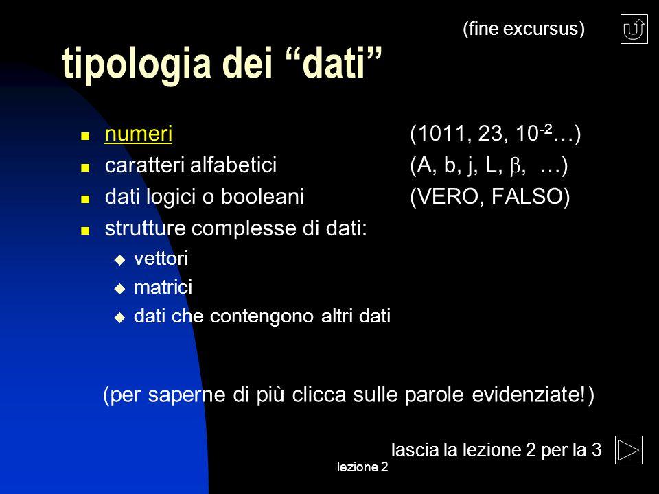 lezione 2 numeri(1011, 23, 10 -2 …) numeri caratteri alfabetici(A, b, j, L,, …) dati logici o booleani(VERO, FALSO) strutture complesse di dati: vetto