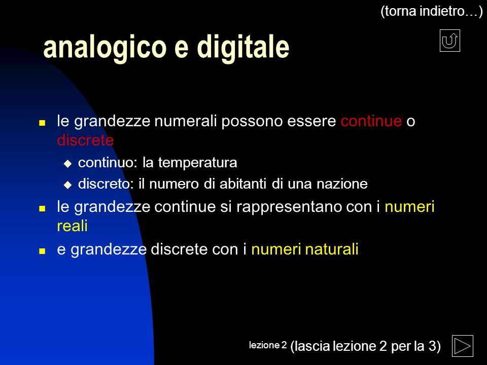 lezione 2 analogico e digitale le grandezze numerali possono essere continue o discrete continuo: la temperatura discreto: il numero di abitanti di un