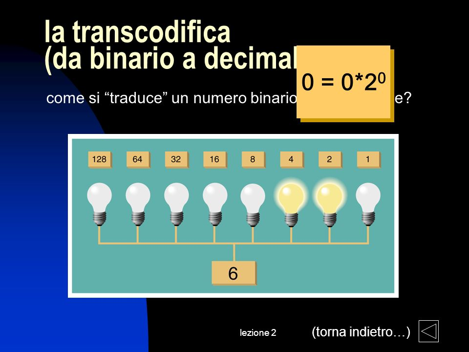 lezione 2 la transcodifica (da binario a decimale) come si traduce un numero binario in un decimale.