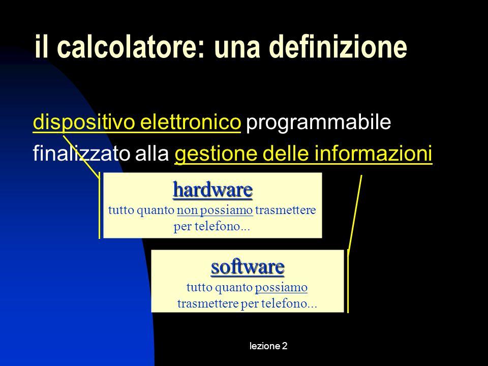 lezione 2 il calcolatore: una definizione dispositivo elettronicodispositivo elettronico programmabile finalizzato alla gestione delle informazionigestione delle informazionihardware tutto quanto non possiamo trasmettere per telefono...