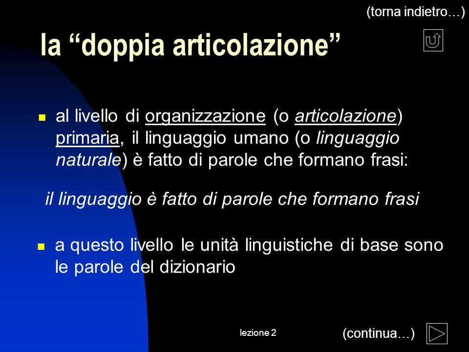 lezione 2 la doppia articolazione al livello di organizzazione (o articolazione) primaria, il linguaggio umano (o linguaggio naturale) è fatto di paro
