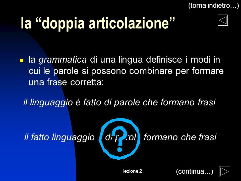 lezione 2 la doppia articolazione la grammatica di una lingua definisce i modi in cui le parole si possono combinare per formare una frase corretta: i