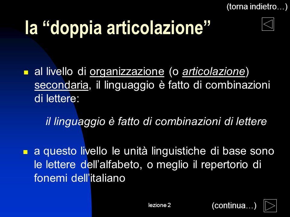 lezione 2 la doppia articolazione al livello di organizzazione (o articolazione) secondaria, il linguaggio è fatto di combinazioni di lettere: il ling