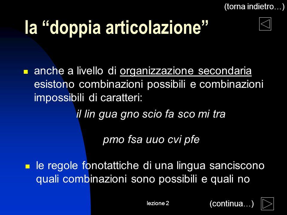 lezione 2 la doppia articolazione anche a livello di organizzazione secondaria esistono combinazioni possibili e combinazioni impossibili di caratteri