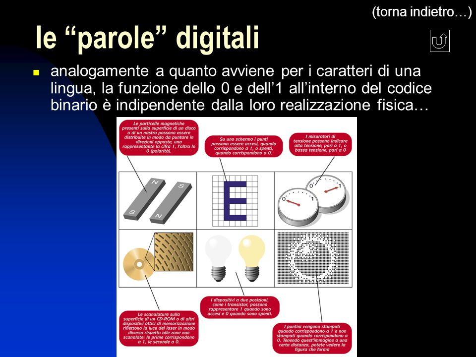 lezione 2 le parole digitali analogamente a quanto avviene per i caratteri di una lingua, la funzione dello 0 e dell1 allinterno del codice binario è indipendente dalla loro realizzazione fisica… (torna indietro…)