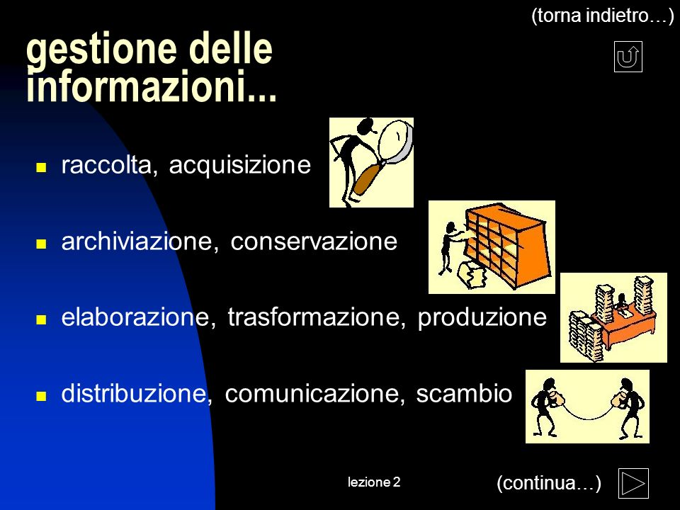 lezione 2 gestione delle informazioni... raccolta, acquisizione archiviazione, conservazione elaborazione, trasformazione, produzione distribuzione, c