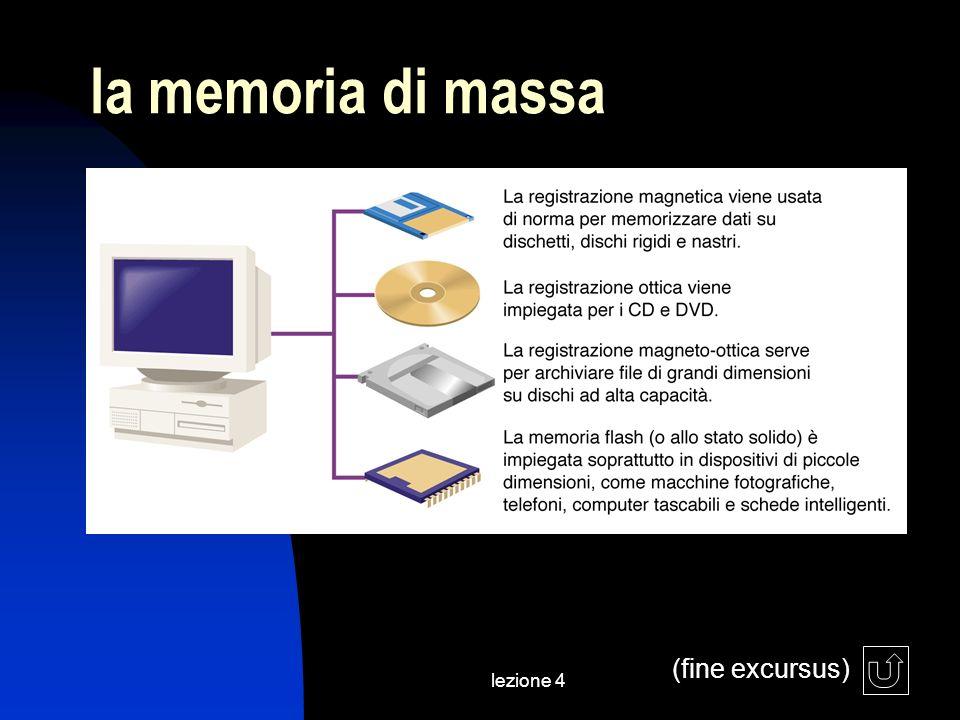 lezione 4 la memoria di massa (fine excursus)
