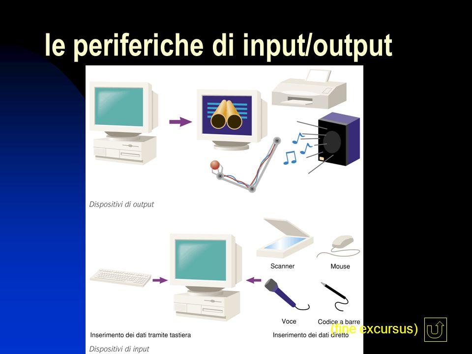 lezione 4 le periferiche di input/output (fine excursus)