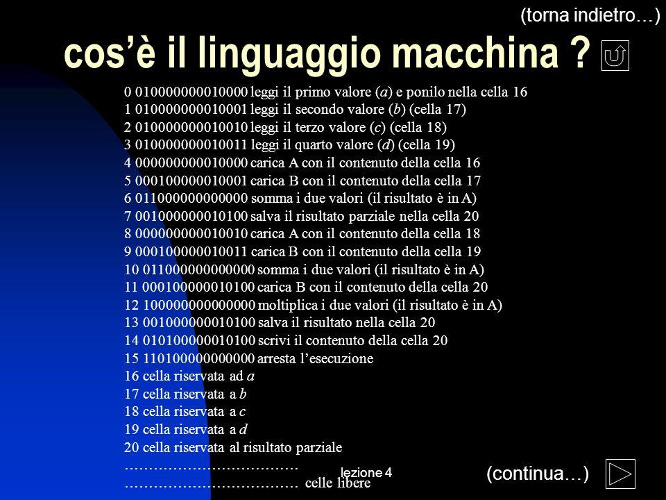 lezione 4 cosè il linguaggio macchina ? 0 010000000010000 leggi il primo valore (a) e ponilo nella cella 16 1 010000000010001 leggi il secondo valore